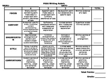 PSSA Writing Rubric