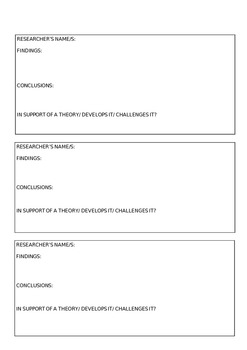 PSYCHOLOGICAL STUDIES: REVISION AID