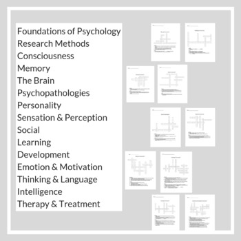 PSYCHOLOGY CROSSWORD BUNDLE | Crosswords for each Unit | Exam Practice