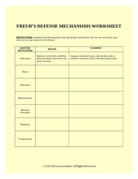 Psychology Freud S Defense Mechanisms Worksheet By Resources Galore