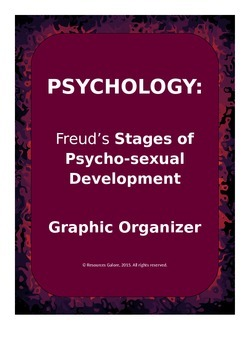 PSYCHOLOGY: Freud's Stages of Psycho-sexual Development - Graphic Organizer