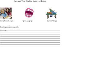 PT, OT, speech lang. check list for parents