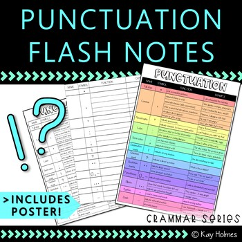 PUNCTUATION: Grammar Flash Notes
