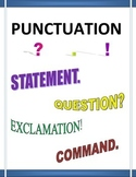 PUNCTUATION: Statement, Question, Exclamation and Command Sentences