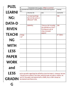 PUZL LEARNING FORMAT: TEACH ALL SUBJECTS/STANDARDS w/PRE/POSTTEST