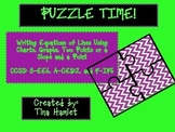PUZZLE TIME!  Writing Linear Equations from Four Different Representations