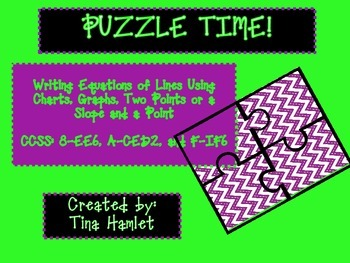 PUZZLE TIME!  Writing Linear Equations from Four Different