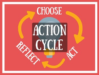 PYP Action Cycle Poster