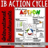 PYP Action Cycle Posters and Reflection