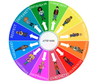 PYP Attitude Clip System with Pictures of Children