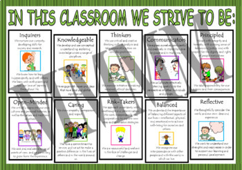 PYP Attributes Poster
