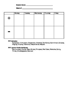 PYP Behavior Plan