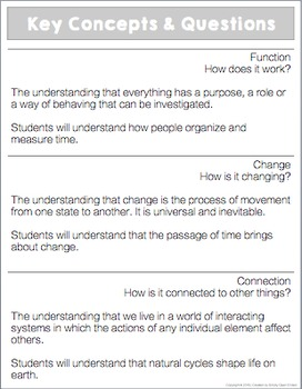 IB PYP Time Change Activities