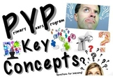 PYP Concept Posters with real images to understand