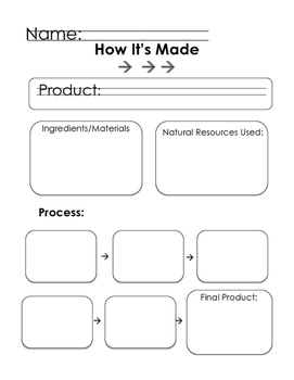 PYP- How It's Made Graphic Organizer (Sharing the Planet grade 1)