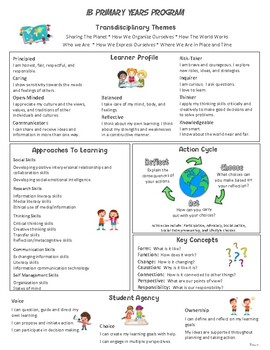 PYP IB Elements Poster and Student Desk Plate Version 2