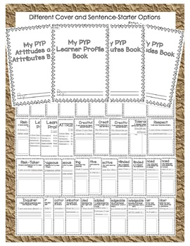 PYP IB Learner Profile (attitudes and attributes)-Introduce/Review