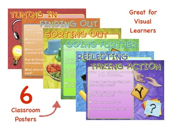 PYP Inquiry Cycle - Classroom Posters (Please Rate & Share Link)