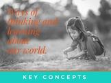 PYP Key Concept Posters