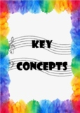 PYP Key Concept Posters for Music