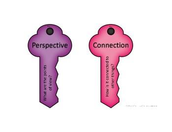 PYP Key Concepts on Small, Medium, Large Keys