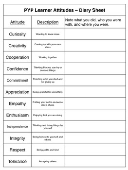 PYP Learner Attitudes - Diary Template