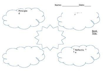 PYP Learner Profile Attribute Graphic Organizer