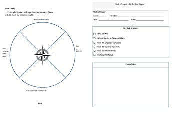 PYP Primary Reflective Unit Report
