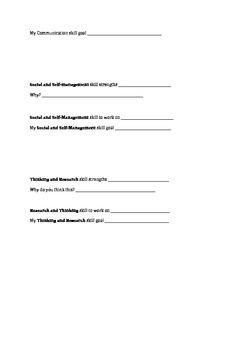 PYP Transdisciplinary Skills Goals sheets