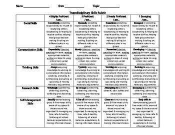 PYP Transdisciplinary  Skills Rubric