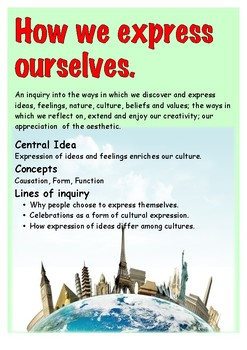 PYP Transdisciplinary Themes Poster