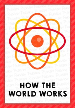 PYP UOI Posters: How the World Works