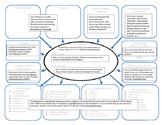 PYP Unit Planner Web Revised 2-2016