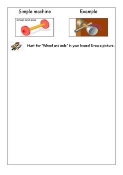 PYP unit How the World Works, Hunt for Simple Machines in your home and inquiry