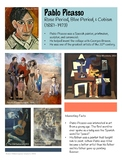 Pablo Picasso Artist Poster