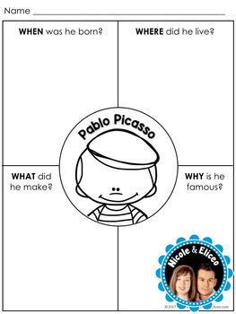 Writing Craft - Pablo Picasso Art History