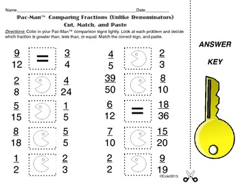 Pac-Man Comparing Unlike Denominators: Match, Cut, and Paste Activity
