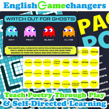 Pac Man Poetry Unit Activity: Any Poem, Poet, or Poetry Unit. Any Level!
