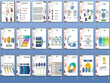 Pacemaker Placement PPT Template