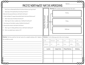 Pacific Northwest Native Americans Diagram and Comprehension Questions