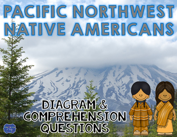 Pacific Northwest Native Americans Diagram and Comprehensi
