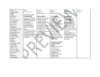Pacing Guides for Foundations of Algebra & Algebra I (Vocab & I CAN statements)