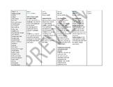 Pacing Guides for Foundations of Algebra & Algebra I (Voca