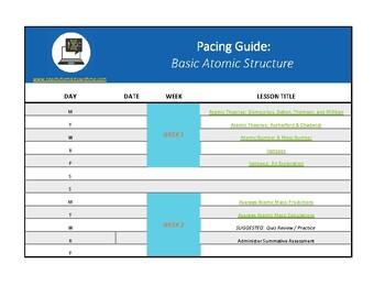 Pacing Worksheet, Basic Atomic Structure (PDF)
