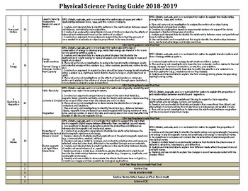 Pacing guide with vertical allignment for 8th & 9th Grade Physical Science