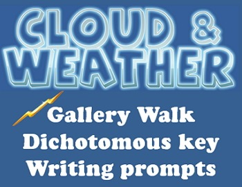 Package: Cloud dichotomous key and weather gallery walk