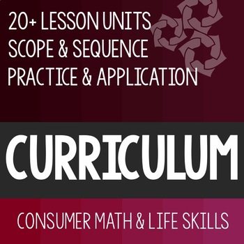 Consumer Math Lesson Bundles Curriculum Packet- High School Special Education
