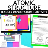 Atoms Proton Neutron Electron Atomic Theory Reading Activity