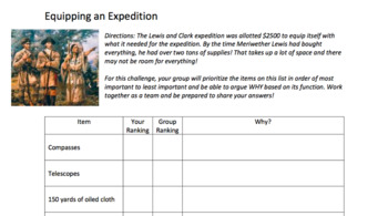 Packing an Expedition: Lewis and Clark Expedition Game