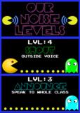 Pacman Theme Noise Level Chart
